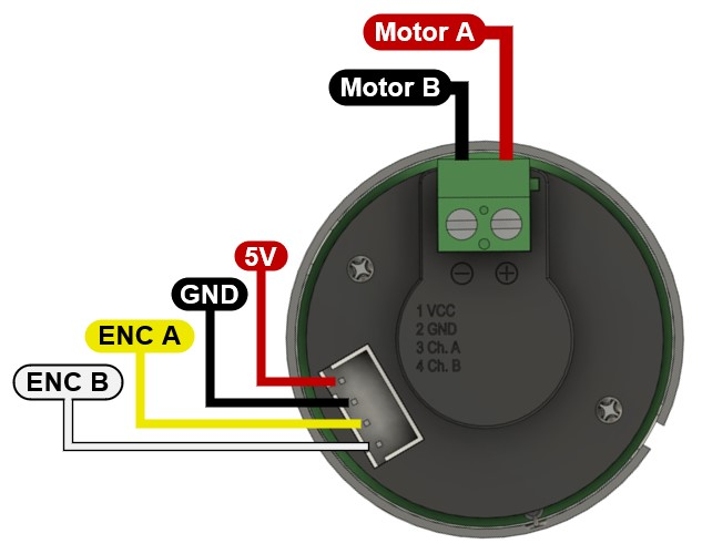 GR-EP-45ENC motor connections diagram, rear view